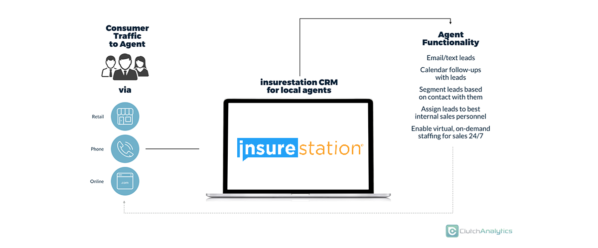 insurestation_animation-static